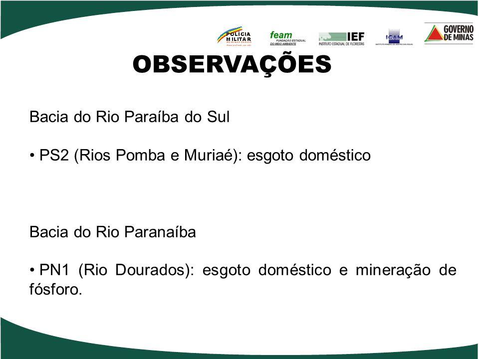 Bacia do Rio Paraíba do Sul PS2 (Rios Pomba e Muriaé): esgoto doméstico Bacia do Rio Paranaíba PN1 (Rio Dourados): esgoto doméstico e mineração de fósforo.