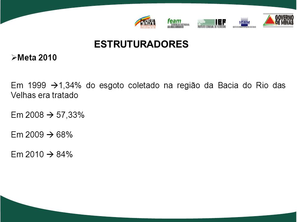 ESTRUTURADORES Meta 2010 Em 1999 1,34% do esgoto coletado na região da Bacia do Rio das Velhas era tratado Em 2008 57,33% Em 2009 68% Em 2010 84%