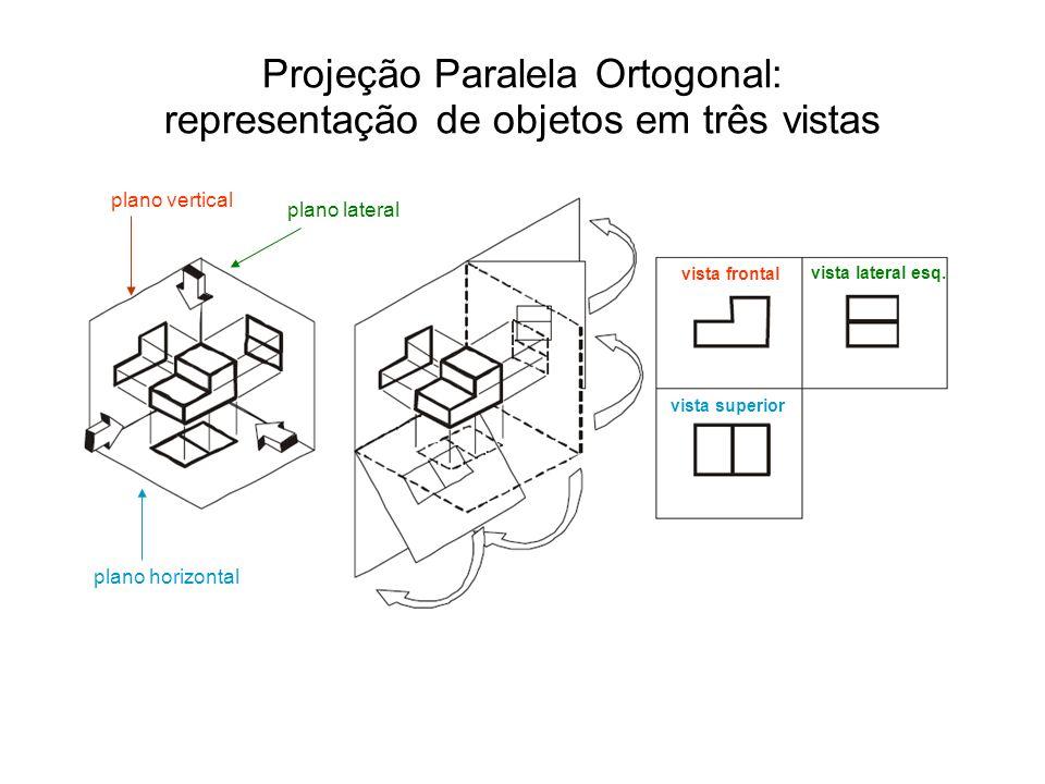 Projeção Paralela Ortogonal: representação de objetos em três vistas plano vertical plano horizontal plano lateral vista frontal vista lateral esq. vi
