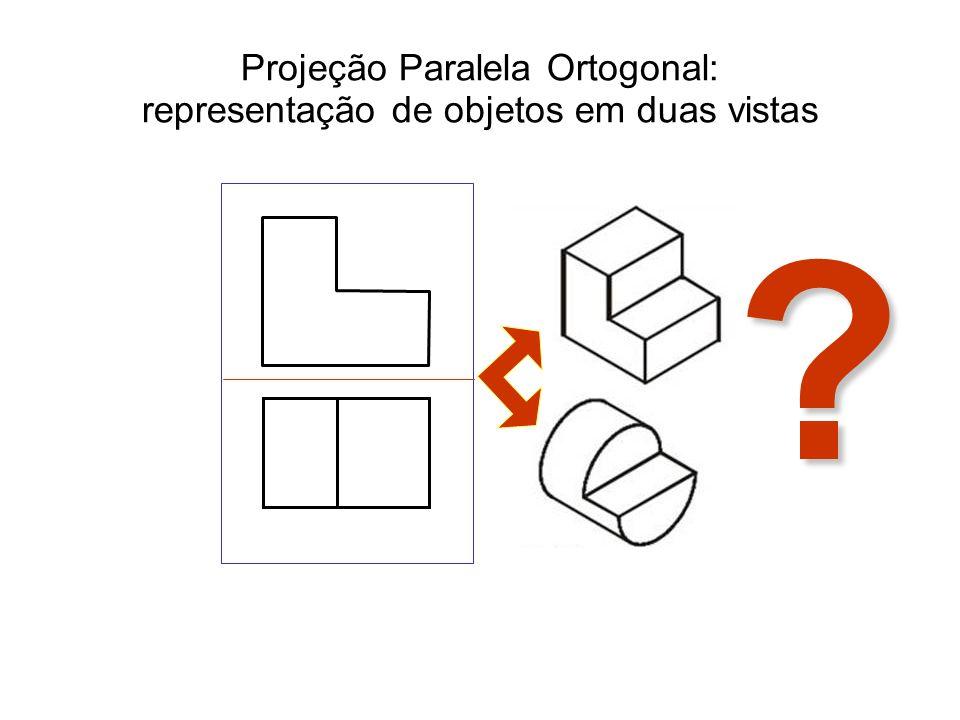 Projeção Paralela Ortogonal: representação de objetos em três vistas plano vertical plano horizontal plano lateral vista frontal vista lateral esq.