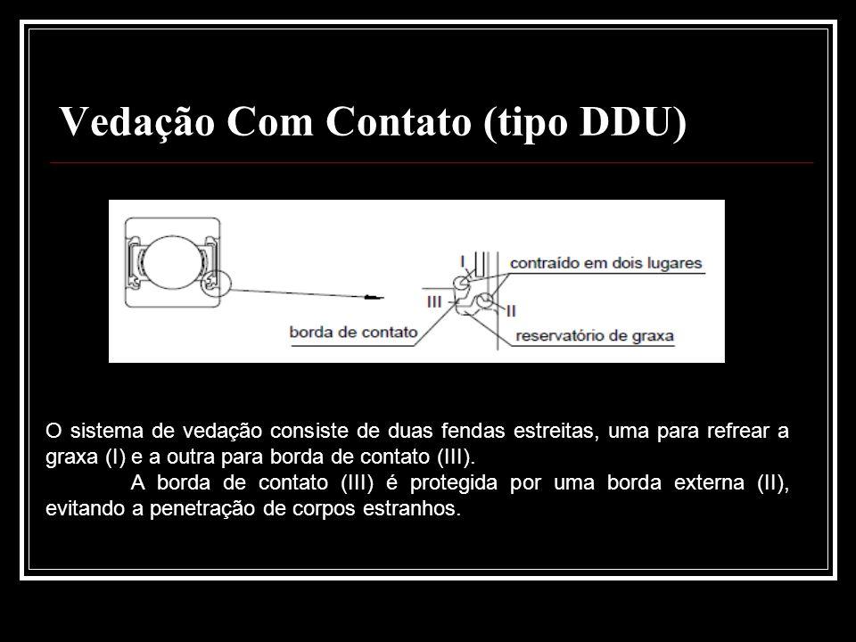 Vedação Com Contato (tipo DDU) O sistema de vedação consiste de duas fendas estreitas, uma para refrear a graxa (I) e a outra para borda de contato (I