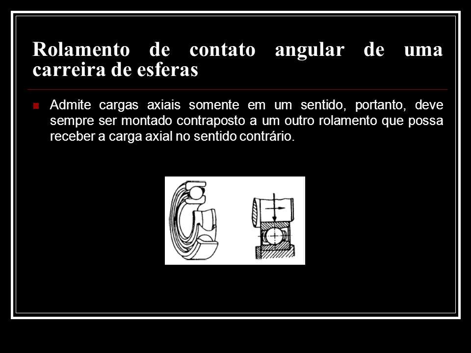 Rolamento de contato angular de uma carreira de esferas Admite cargas axiais somente em um sentido, portanto, deve sempre ser montado contraposto a um