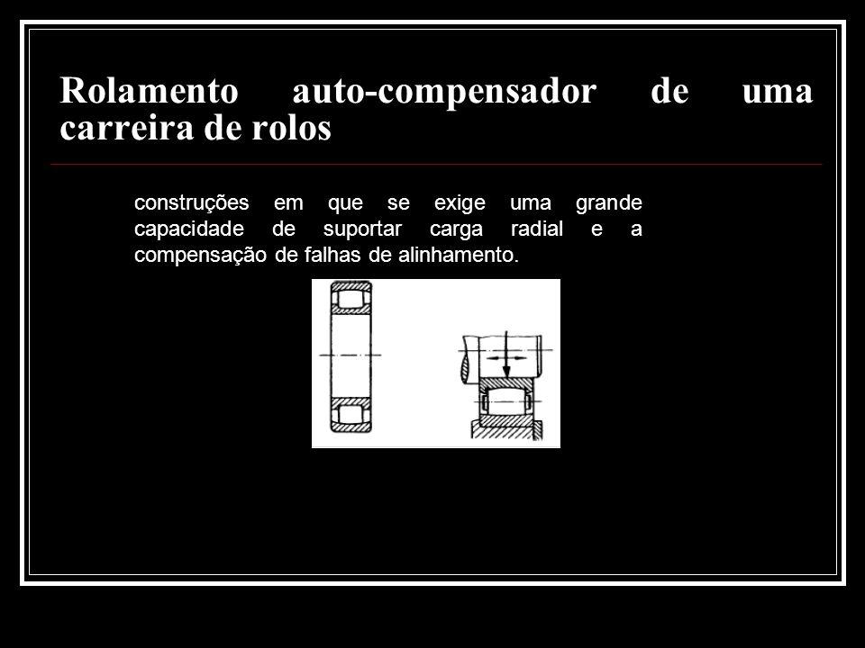 Rolamento auto-compensador de uma carreira de rolos construções em que se exige uma grande capacidade de suportar carga radial e a compensação de falh