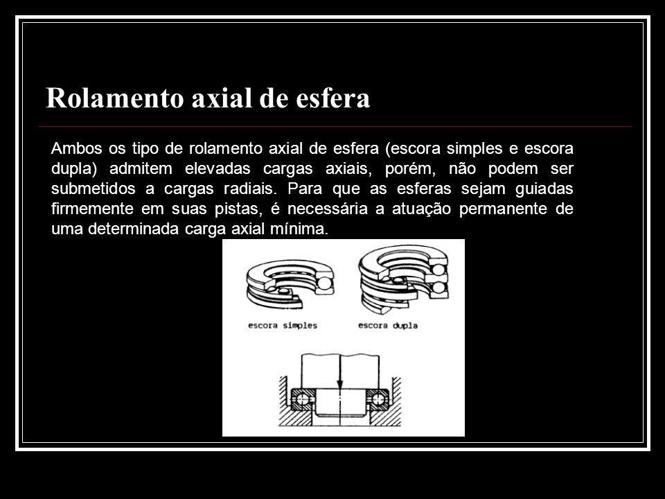 Rolamento axial de esfera Ambos os tipo de rolamento axial de esfera (escora simples e escora dupla) admitem elevadas cargas axiais, porém, não podem