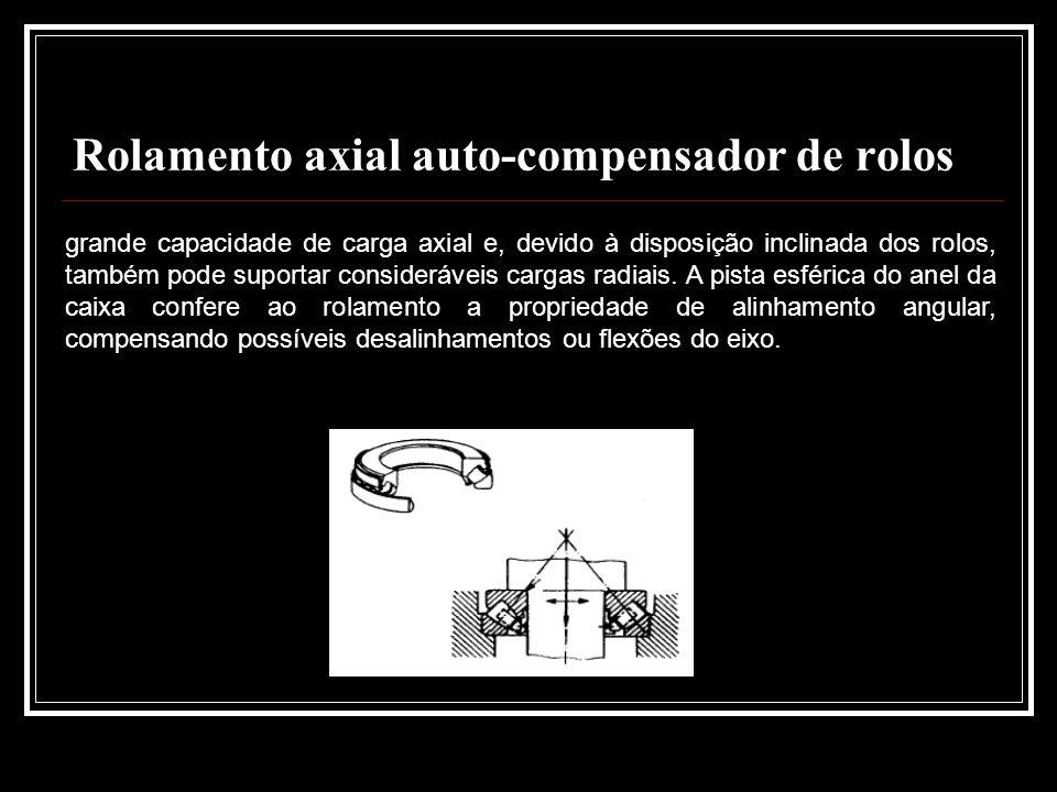 Rolamento axial auto-compensador de rolos grande capacidade de carga axial e, devido à disposição inclinada dos rolos, também pode suportar consideráv
