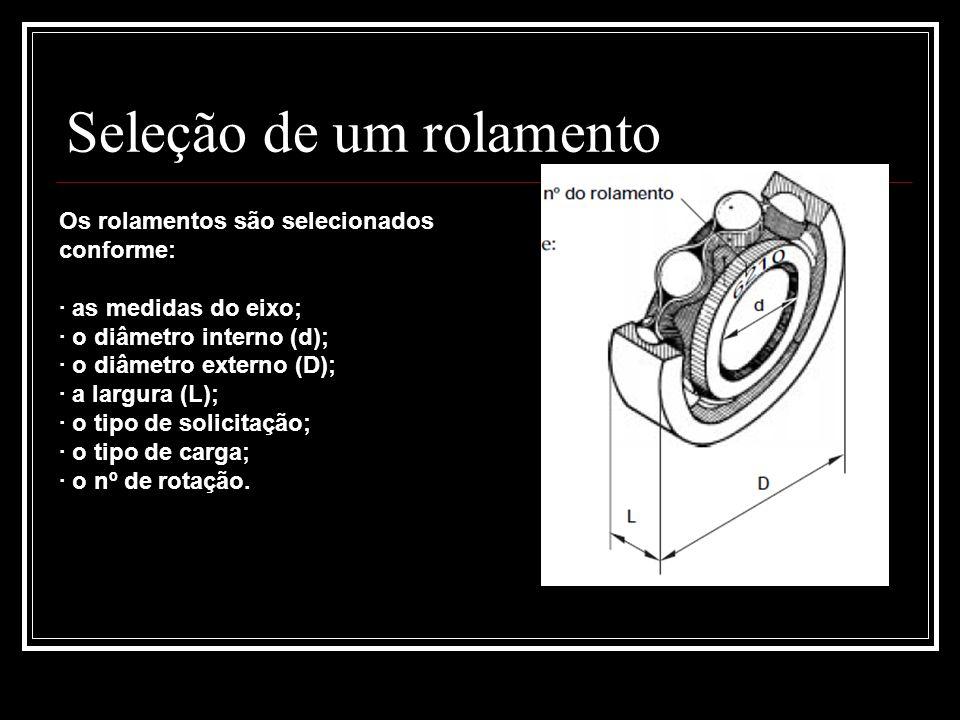 Seleção de um rolamento Os rolamentos são selecionados conforme: · as medidas do eixo; · o diâmetro interno (d); · o diâmetro externo (D); · a largura