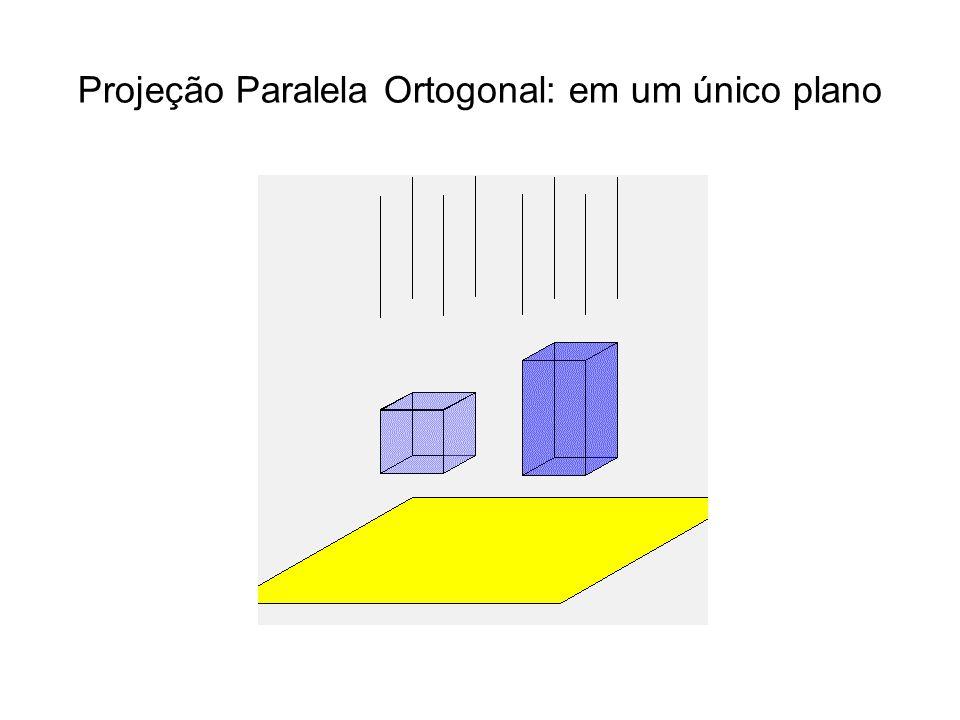 Projeção Paralela Ortogonal: em um único plano