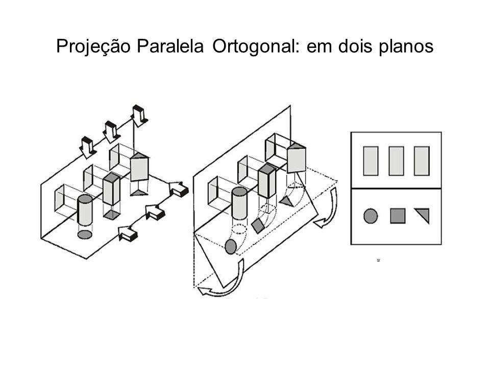 Projeção Paralela Ortogonal: em dois planos