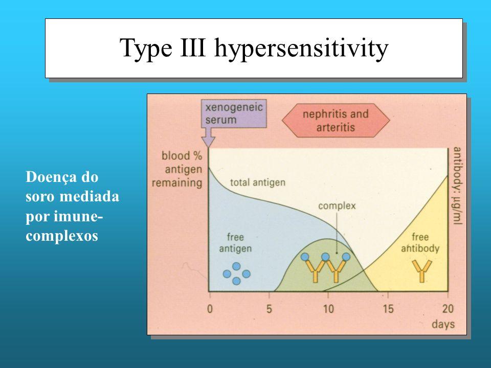 Type III hypersensitivity Doença do soro mediada por imune- complexos