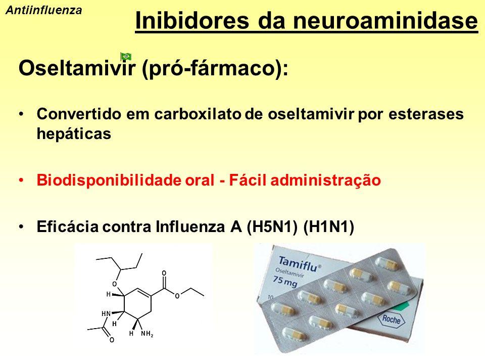 Oseltamivir (pró-fármaco): Convertido em carboxilato de oseltamivir por esterases hepáticas Biodisponibilidade oral - Fácil administração Eficácia con