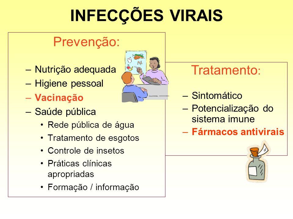INFECÇÕES VIRAIS Prevenção: –Nutrição adequada –Higiene pessoal –Vacinação –Saúde pública Rede pública de água Tratamento de esgotos Controle de inset