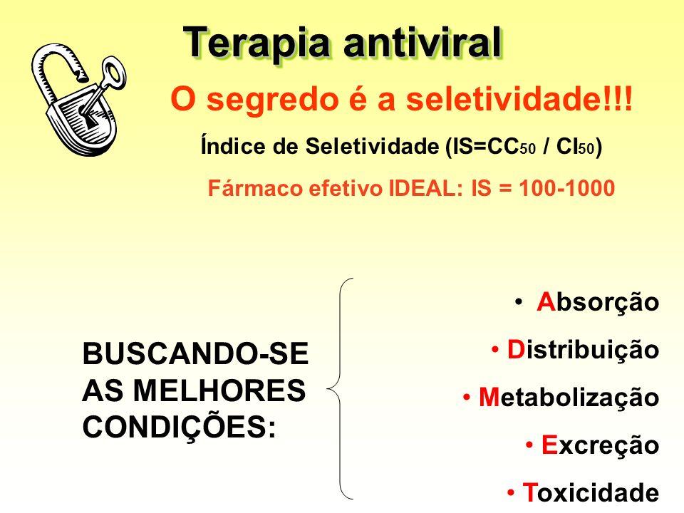 O segredo é a seletividade!!! Índice de Seletividade (IS=CC 50 / CI 50 ) Absorção Distribuição Metabolização Excreção Toxicidade Rápido metabolismo Te