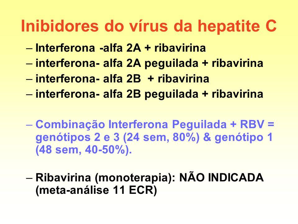 Inibidores do vírus da hepatite C –Interferona -alfa 2A + ribavirina –interferona- alfa 2A peguilada + ribavirina –interferona- alfa 2B + ribavirina –