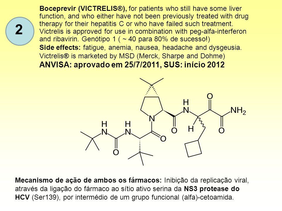 Mecanismo de ação de ambos os fármacos: Inibição da replicação viral, através da ligação do fármaco ao sítio ativo serina da NS3 protease do HCV (Ser1