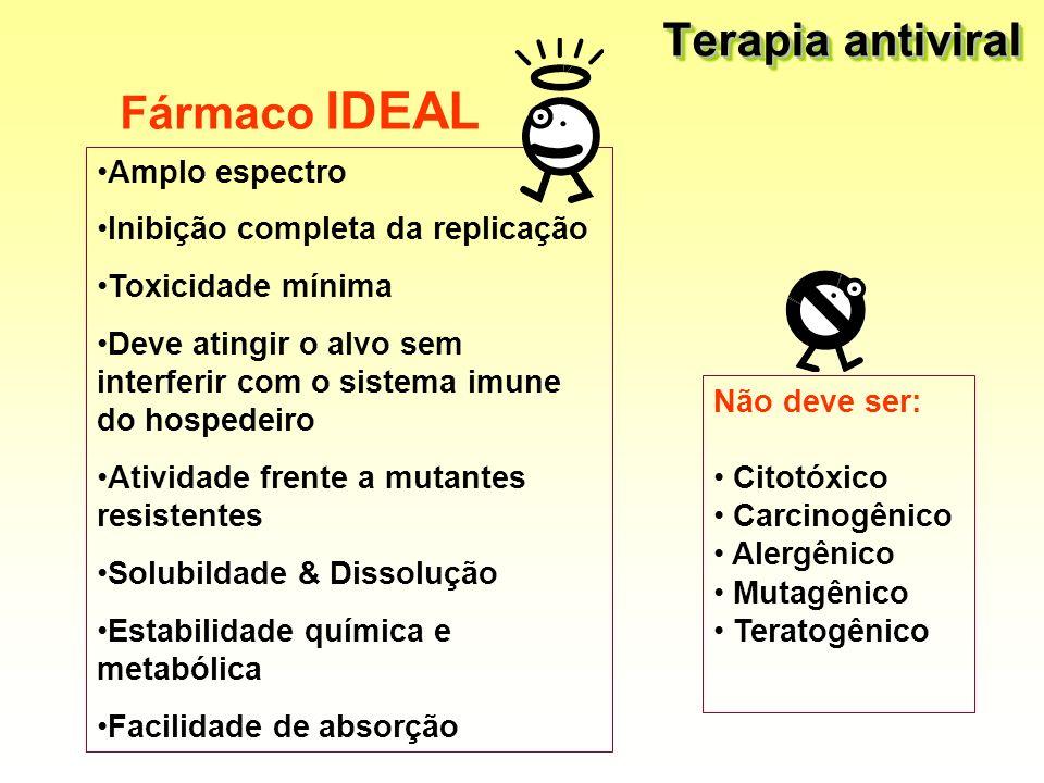 Fármaco IDEAL Amplo espectro Inibição completa da replicação Toxicidade mínima Deve atingir o alvo sem interferir com o sistema imune do hospedeiro At