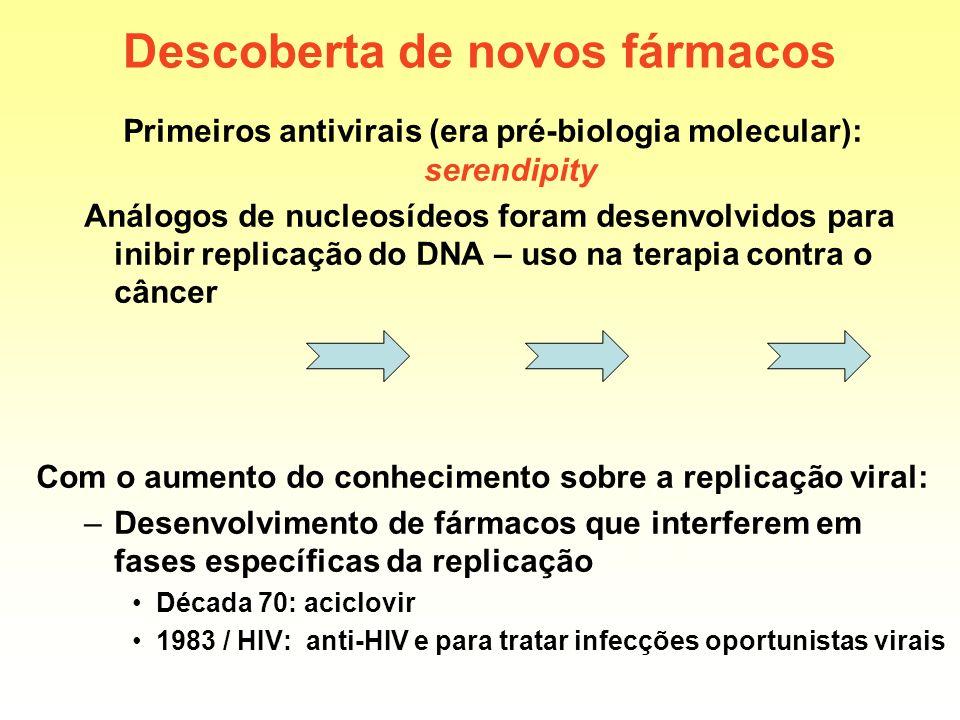 Descoberta de novos fármacos Primeiros antivirais (era pré-biologia molecular): serendipity Análogos de nucleosídeos foram desenvolvidos para inibir r