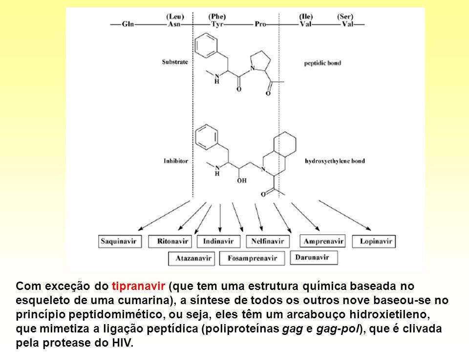 Com exceção do tipranavir (que tem uma estrutura química baseada no esqueleto de uma cumarina), a síntese de todos os outros nove baseou-se no princíp