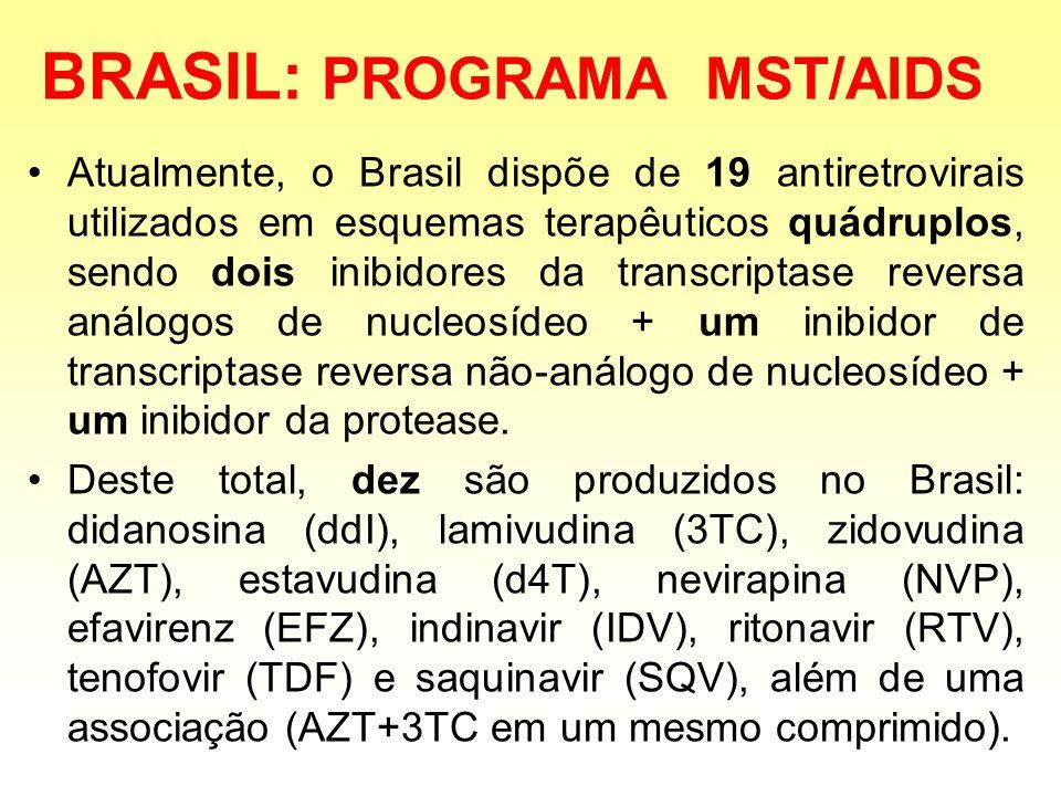 BRASIL: PROGRAMA MST/AIDS Atualmente, o Brasil dispõe de 19 antiretrovirais utilizados em esquemas terapêuticos quádruplos, sendo dois inibidores da t