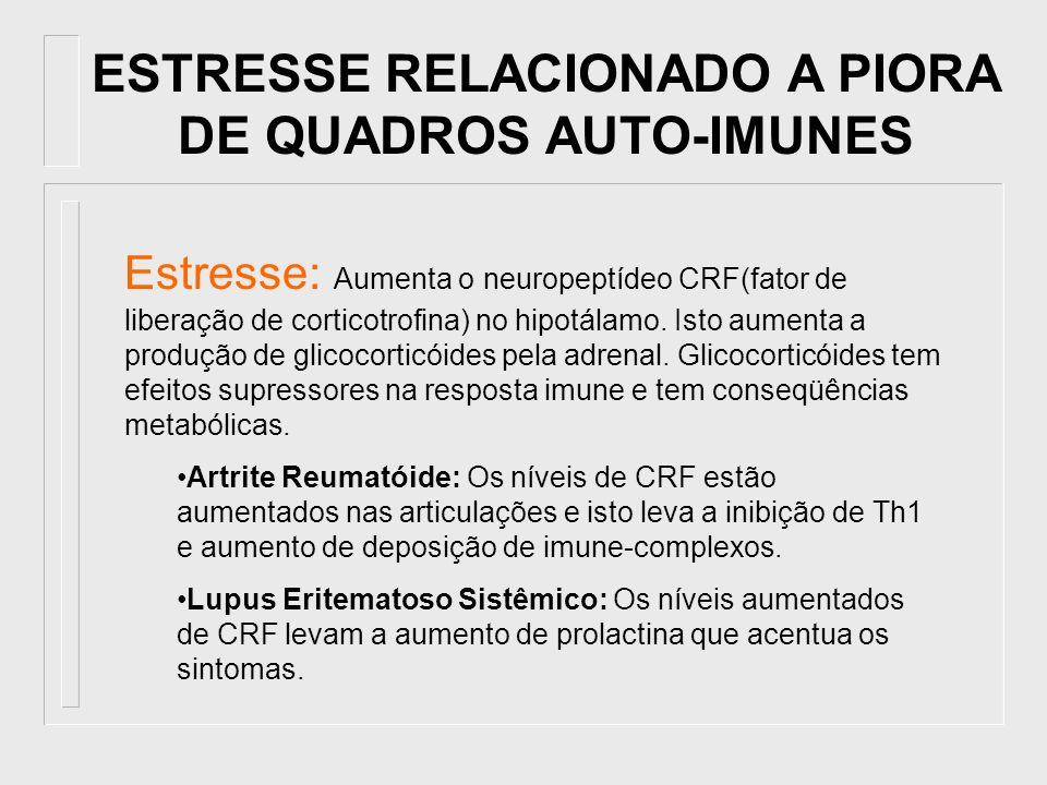 ESTRESSE RELACIONADO A PIORA DE QUADROS AUTO-IMUNES Estresse: Aumenta o neuropeptídeo CRF(fator de liberação de corticotrofina) no hipotálamo. Isto au