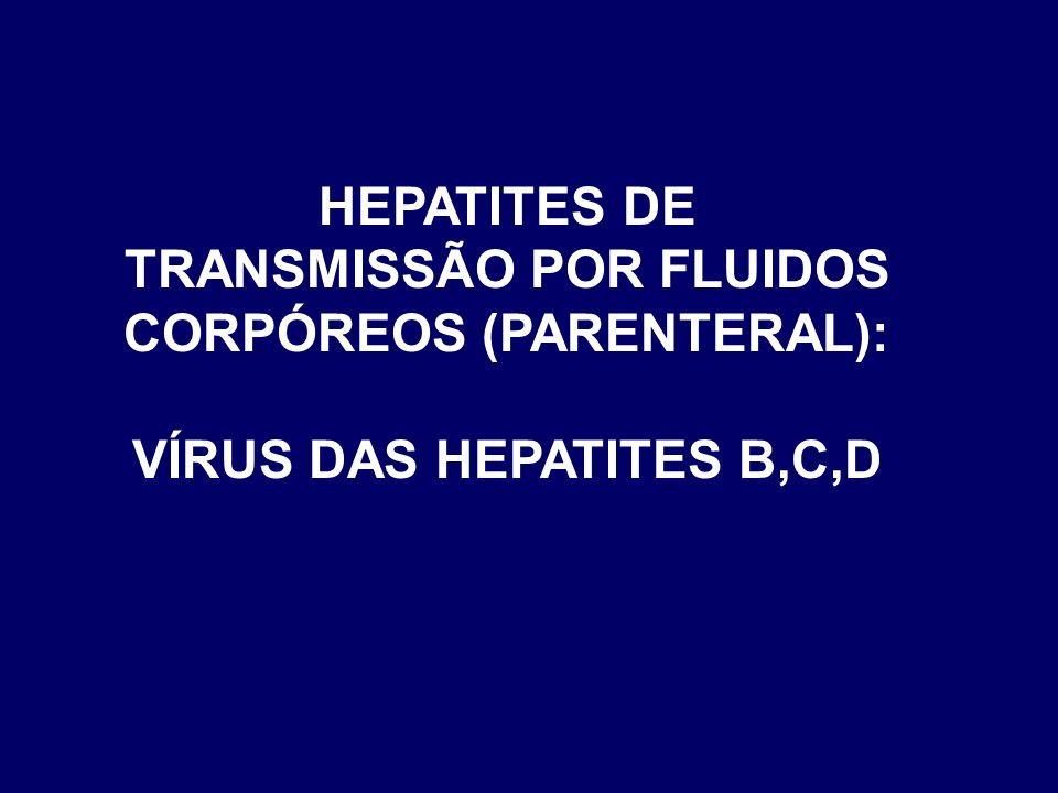 HEPATITES DE TRANSMISSÃO POR FLUIDOS CORPÓREOS (PARENTERAL): VÍRUS DAS HEPATITES B,C,D