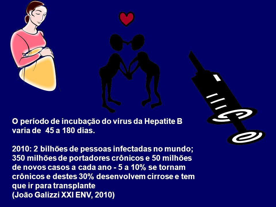 O período de incubação do vírus da Hepatite B varia de 45 a 180 dias. 2010: 2 bilhões de pessoas infectadas no mundo; 350 milhões de portadores crônic