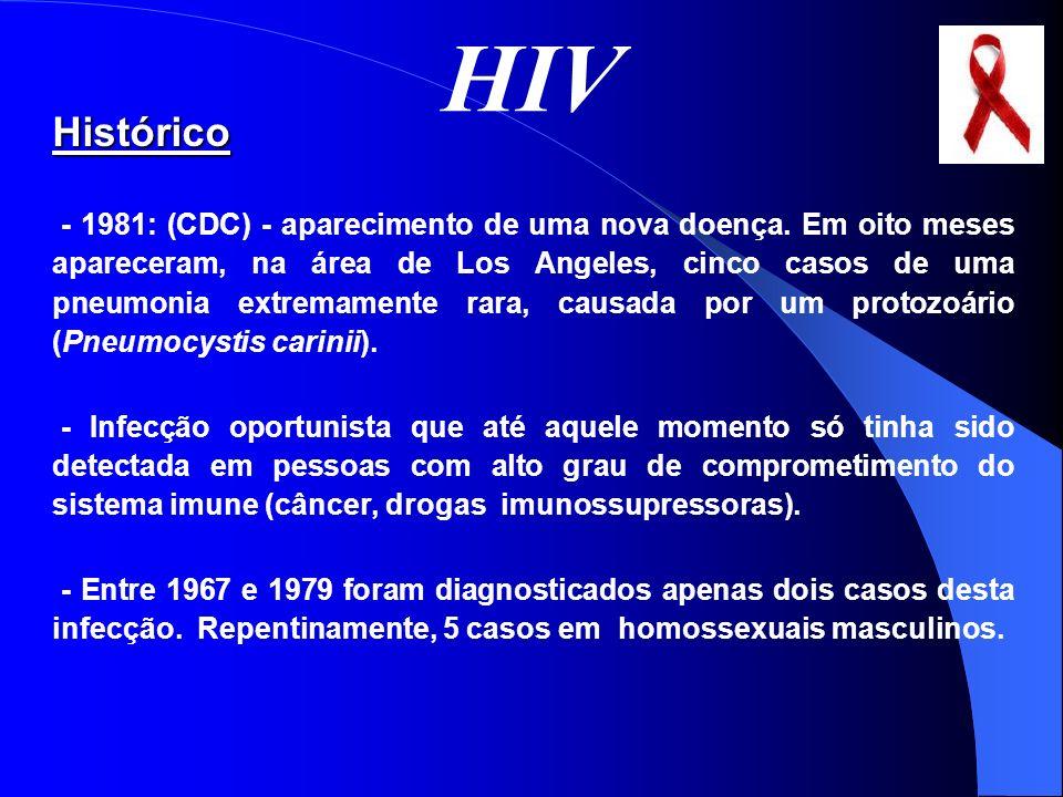 HIV Histórico - 1981: (CDC) - aparecimento de uma nova doença. Em oito meses apareceram, na área de Los Angeles, cinco casos de uma pneumonia extremam