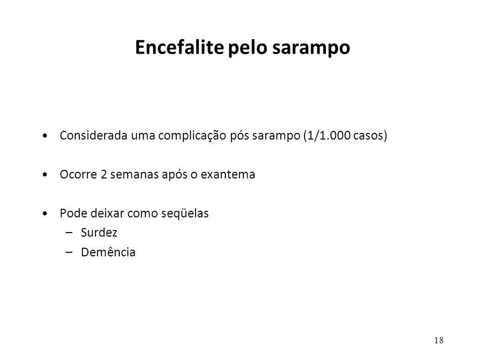 18 Encefalite pelo sarampo Considerada uma complicação pós sarampo (1/1.000 casos) Ocorre 2 semanas após o exantema Pode deixar como seqüelas –Surdez