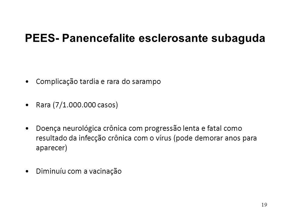 19 PEES- Panencefalite esclerosante subaguda Complicação tardia e rara do sarampo Rara (7/1.000.000 casos) Doença neurológica crônica com progressão l