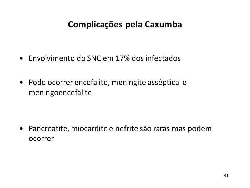 31 Complicações pela Caxumba Envolvimento do SNC em 17% dos infectados Pode ocorrer encefalite, meningite asséptica e meningoencefalite Pancreatite, m