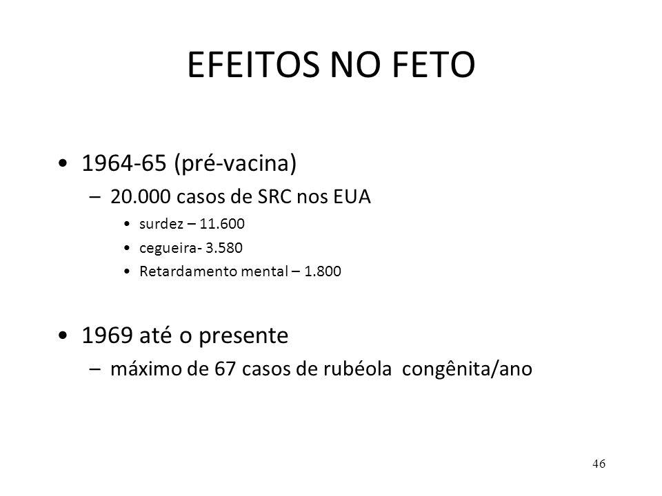 46 EFEITOS NO FETO 1964-65 (pré-vacina) –20.000 casos de SRC nos EUA surdez – 11.600 cegueira- 3.580 Retardamento mental – 1.800 1969 até o presente –