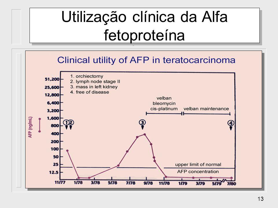 13 Utilização clínica da Alfa fetoproteína