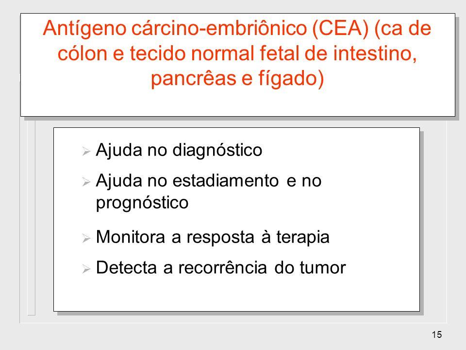 15 Antígeno cárcino-embriônico (CEA) (ca de cólon e tecido normal fetal de intestino, pancrêas e fígado) Ajuda no diagnóstico Ajuda no estadiamento e