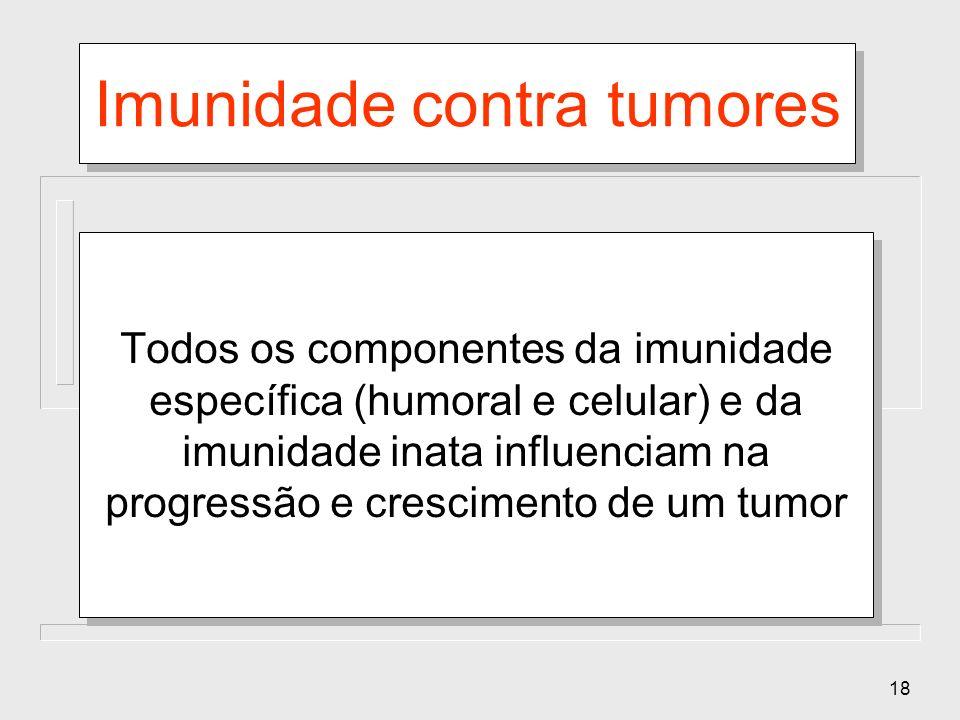18 Imunidade contra tumores Todos os componentes da imunidade específica (humoral e celular) e da imunidade inata influenciam na progressão e crescime