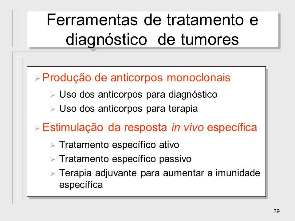 29 Ferramentas de tratamento e diagnóstico de tumores Produção de anticorpos monoclonais Uso dos anticorpos para diagnóstico Uso dos anticorpos para t