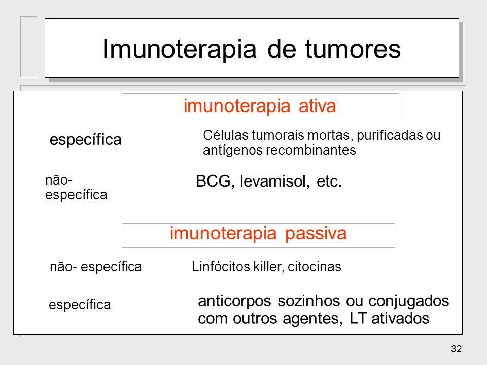 32 Imunoterapia de tumores não- específica BCG, levamisol, etc. Células tumorais mortas, purificadas ou antígenos recombinantes específica imunoterapi