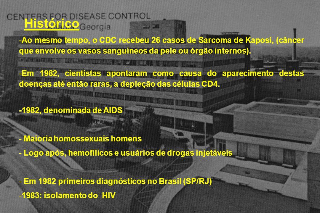 GENOMA DO HIV 9.749 nucleotídeos