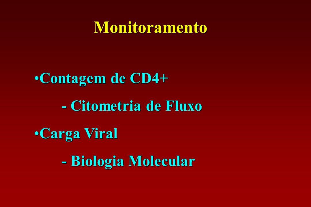 Monitoramento Contagem de CD4+Contagem de CD4+ - Citometria de Fluxo Carga ViralCarga Viral - Biologia Molecular