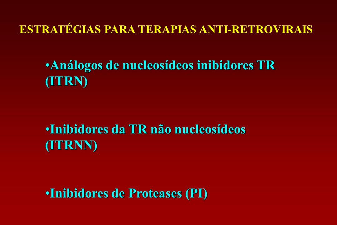 ESTRATÉGIAS PARA TERAPIAS ANTI-RETROVIRAIS Análogos de nucleosídeos inibidores TR (ITRN)Análogos de nucleosídeos inibidores TR (ITRN) Inibidores da TR