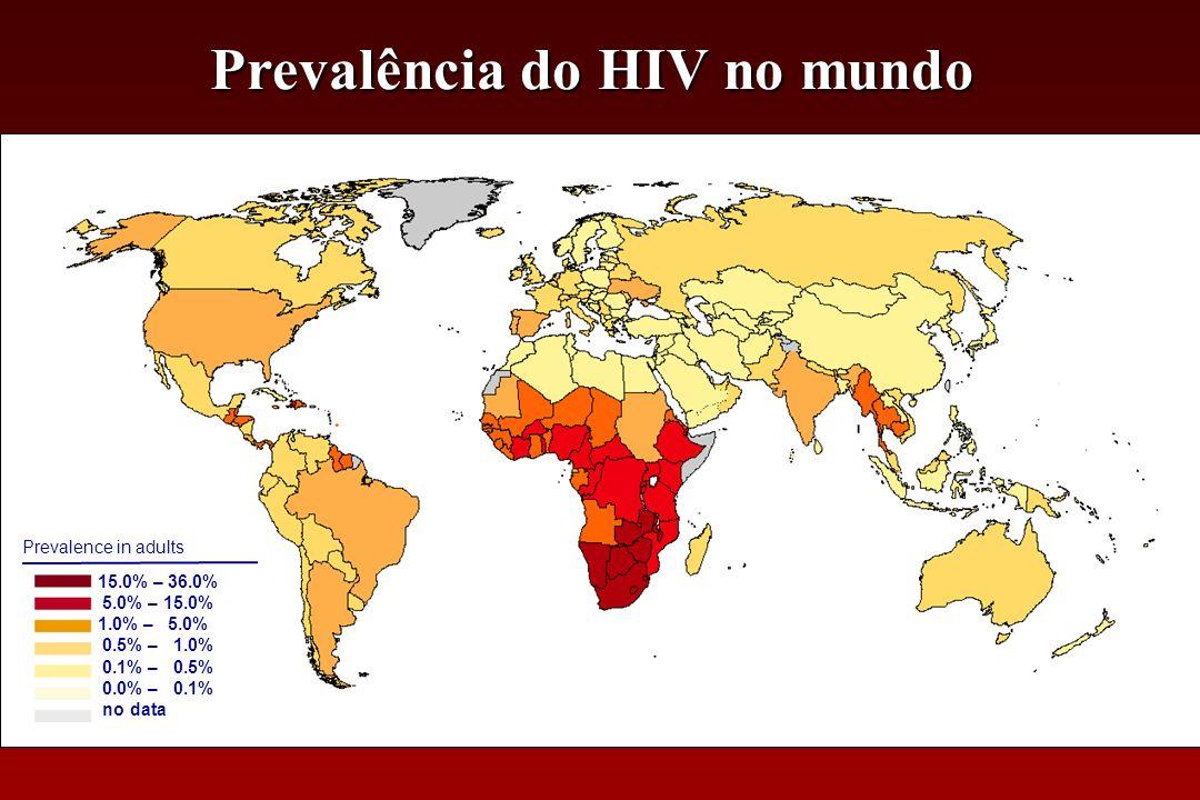 Prevalence in adults 15.0% – 36.0% 5.0% – 15.0% 1.0% – 5.0% 0.5% – 1.0% 0.1% – 0.5% 0.0% – 0.1% no data Prevalência do HIV no mundo