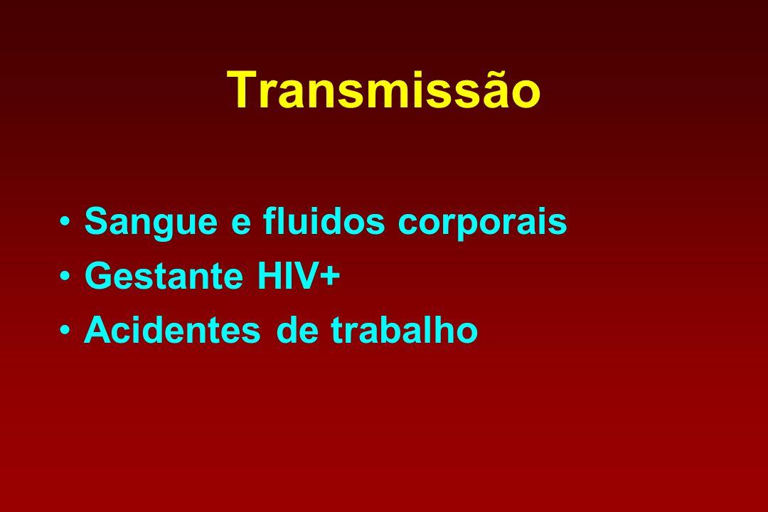Classificação atual do HIV HIV Tipos: HIV-1, HIV-2 Grupos: M, N, O Subtipos: A-D, F-H, J, K Intersubtipos Recombinantes