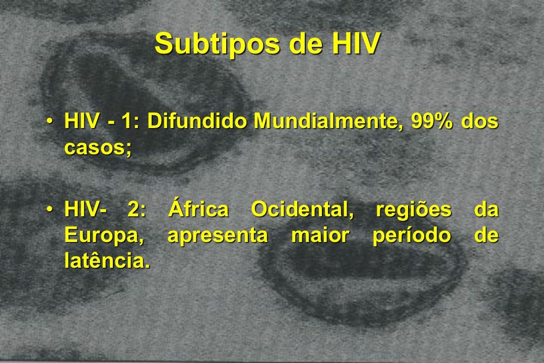 Subtipos de HIV HIV - 1: Difundido Mundialmente, 99% dos casos;HIV - 1: Difundido Mundialmente, 99% dos casos; HIV- 2: África Ocidental, regiões da Eu