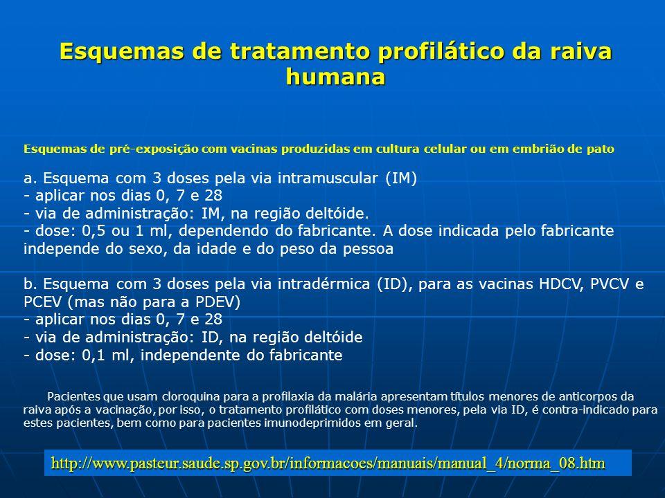 Esquemas de tratamento profilático da raiva humana Esquemas de pré-exposição com vacinas produzidas em cultura celular ou em embrião de pato a. Esquem