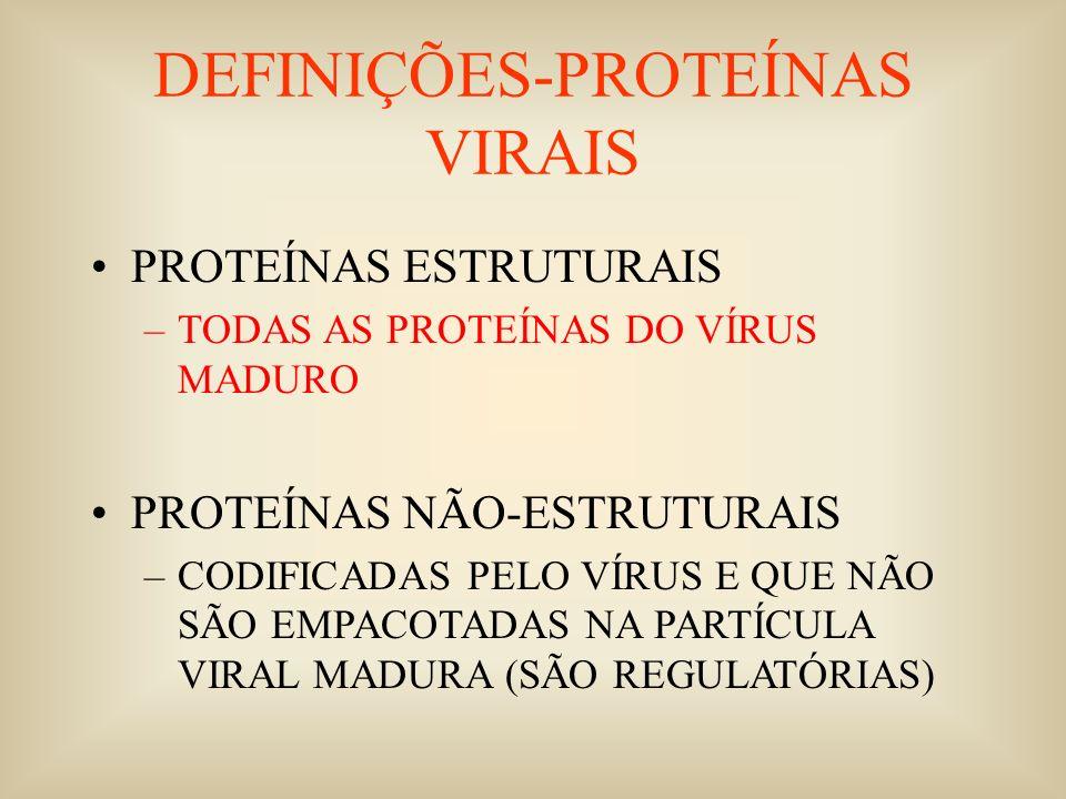 DEFINIÇÕES-PROTEÍNAS VIRAIS PROTEÍNAS ESTRUTURAIS –TODAS AS PROTEÍNAS DO VÍRUS MADURO PROTEÍNAS NÃO-ESTRUTURAIS –CODIFICADAS PELO VÍRUS E QUE NÃO SÃO