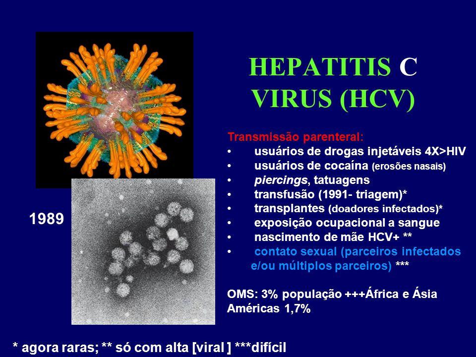 HEPATITIS C VIRUS (HCV) Transmissão parenteral: usuários de drogas injetáveis 4X>HIV usuários de cocaína (erosões nasais) piercings, tatuagens transfusão (1991- triagem)* transplantes (doadores infectados)* exposição ocupacional a sangue nascimento de mãe HCV+ ** contato sexual (parceiros infectados e/ou múltiplos parceiros) *** OMS: 3% população +++África e Ásia Américas 1,7% 1989 * agora raras; ** só com alta [viral ] ***difícil