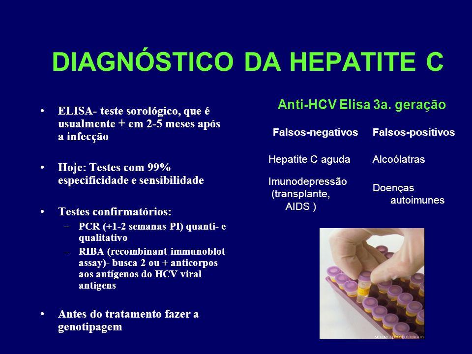 DIAGNÓSTICO DA HEPATITE C ELISA- teste sorológico, que é usualmente + em 2-5 meses após a infecção Hoje: Testes com 99% especificidade e sensibilidade Testes confirmatórios: –PCR (+1-2 semanas PI) quanti- e qualitativo –RIBA (recombinant immunoblot assay)- busca 2 ou + anticorpos aos antígenos do HCV viral antigens Antes do tratamento fazer a genotipagem Anti-HCV Elisa 3a.