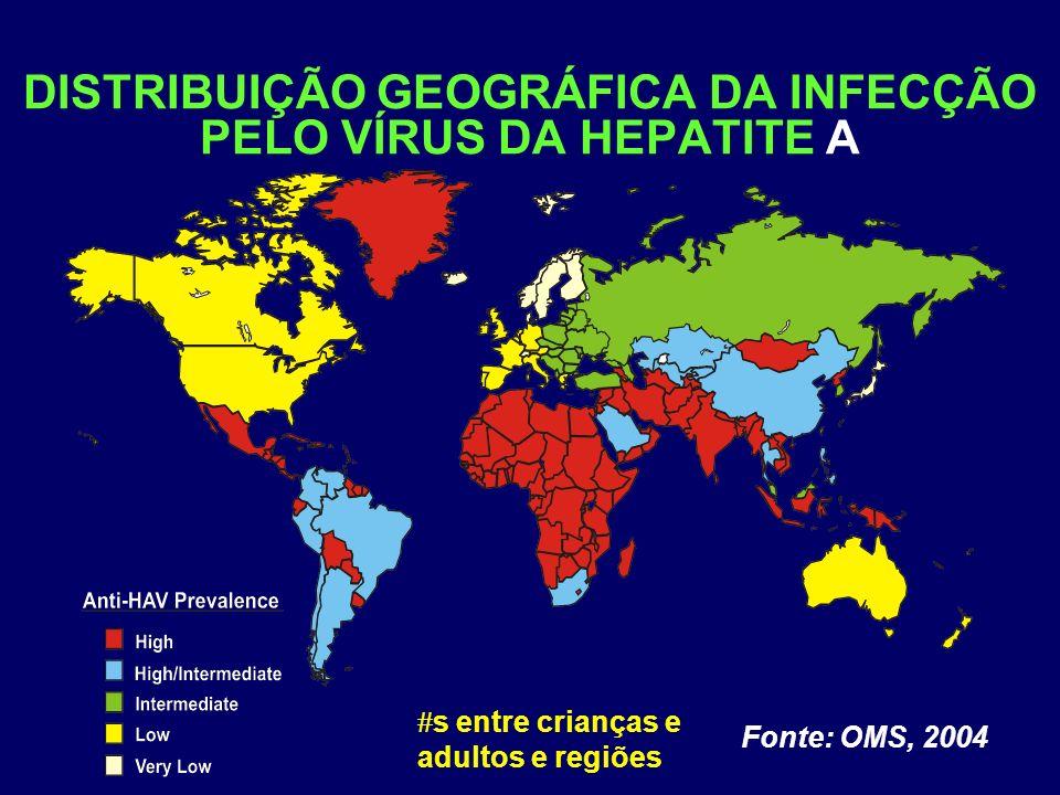 DISTRIBUIÇÃO GEOGRÁFICA DA INFECÇÃO PELO VÍRUS DA HEPATITE A Fonte: OMS, 2004 s entre crianças e adultos e regiões
