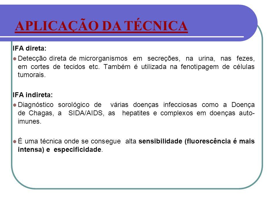 IFA direta: Detecção direta de microrganismos em secreções, na urina, nas fezes, em cortes de tecidos etc. Também é utilizada na fenotipagem de célula