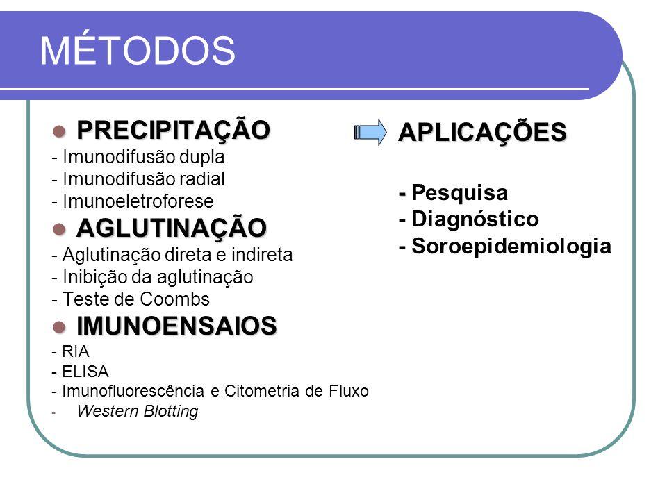 MÉTODOS PRECIPITAÇÃO PRECIPITAÇÃO - Imunodifusão dupla - Imunodifusão radial - Imunoeletroforese AGLUTINAÇÃO AGLUTINAÇÃO - Aglutinação direta e indire