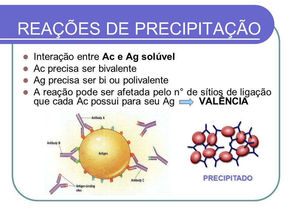 REAÇÕES DE PRECIPITAÇÃO Interação entre Ac e Ag solúvel Ac precisa ser bivalente Ag precisa ser bi ou polivalente A reação pode ser afetada pelo n° de