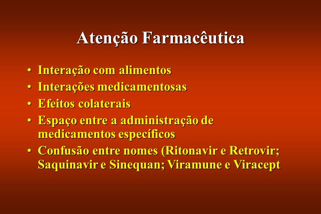 Atenção Farmacêutica Interação com alimentosInteração com alimentos Interações medicamentosasInterações medicamentosas Efeitos colateraisEfeitos colat